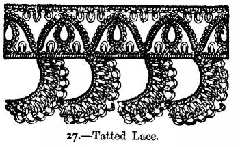 Tatted Lace.