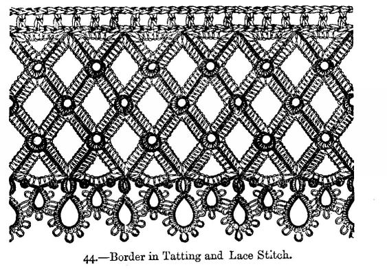 Border in Tatting and Lace Stitch.
