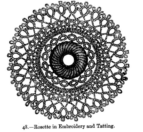 Rosette in Embroidery and Tatting.