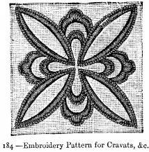 Embroidery Pattern for Cravats, &c.