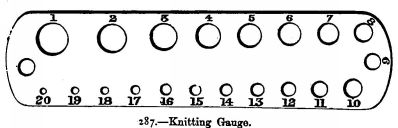 -Knitting Gauge.