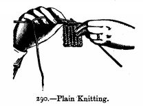 Plain Knitting.
