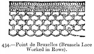 Point de Bruxelles (Brussels Lace Worked in Rows).