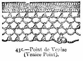Point de Venise (Venice Point).