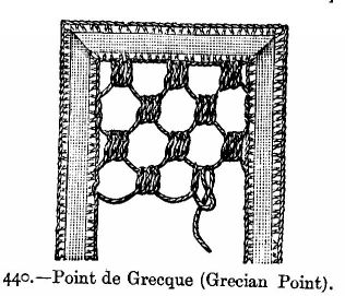 Point de Grecque (Grecian Point).
