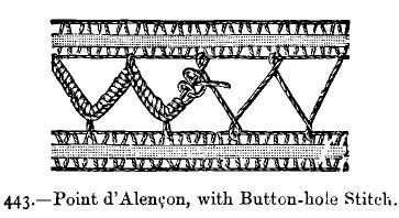 Point d'Alençon, with Button-hole Stitch.
