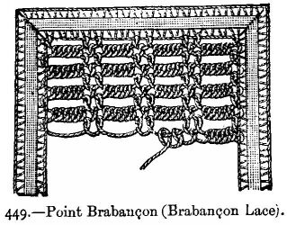 Point Brabançon (Brabançon Lace).