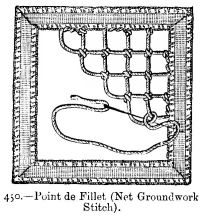 Point de Fillet (Net Groundwork Stitch).