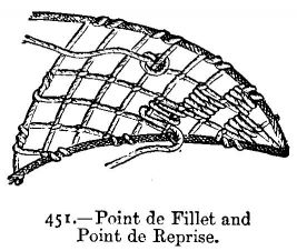 Point de Fillet and Point de Reprise.