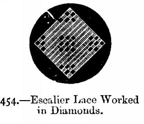 Escalier Lace Worked in Diamonds.