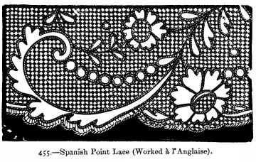 Spanish Point Lace (Worked à l'Anglaise).
