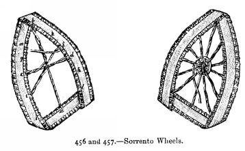 456 and 457.--Sorrento Wheels