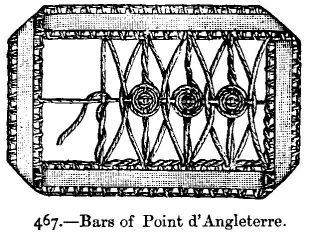 Bars of Point d'Angleterre.