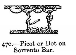 Picot or Dot on Sorrento Bar.