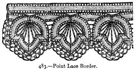 Point Lace Border.