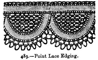 Point Lace Edgings