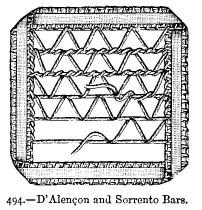 D'Alençon and Sorrento Bars.