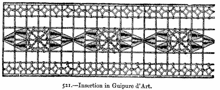 Insertion in Guipure d'Art.