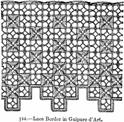 Lace Border in Guipure d'Art.