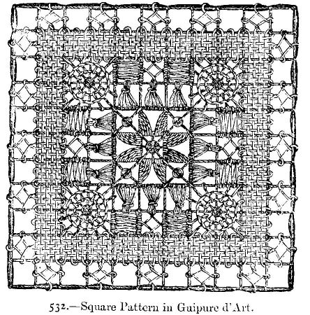 Square Pattern in Guipure d'Art.