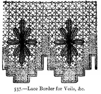 Lace Border for Veils, &c.